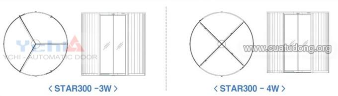 cửa tự động xoay tròn